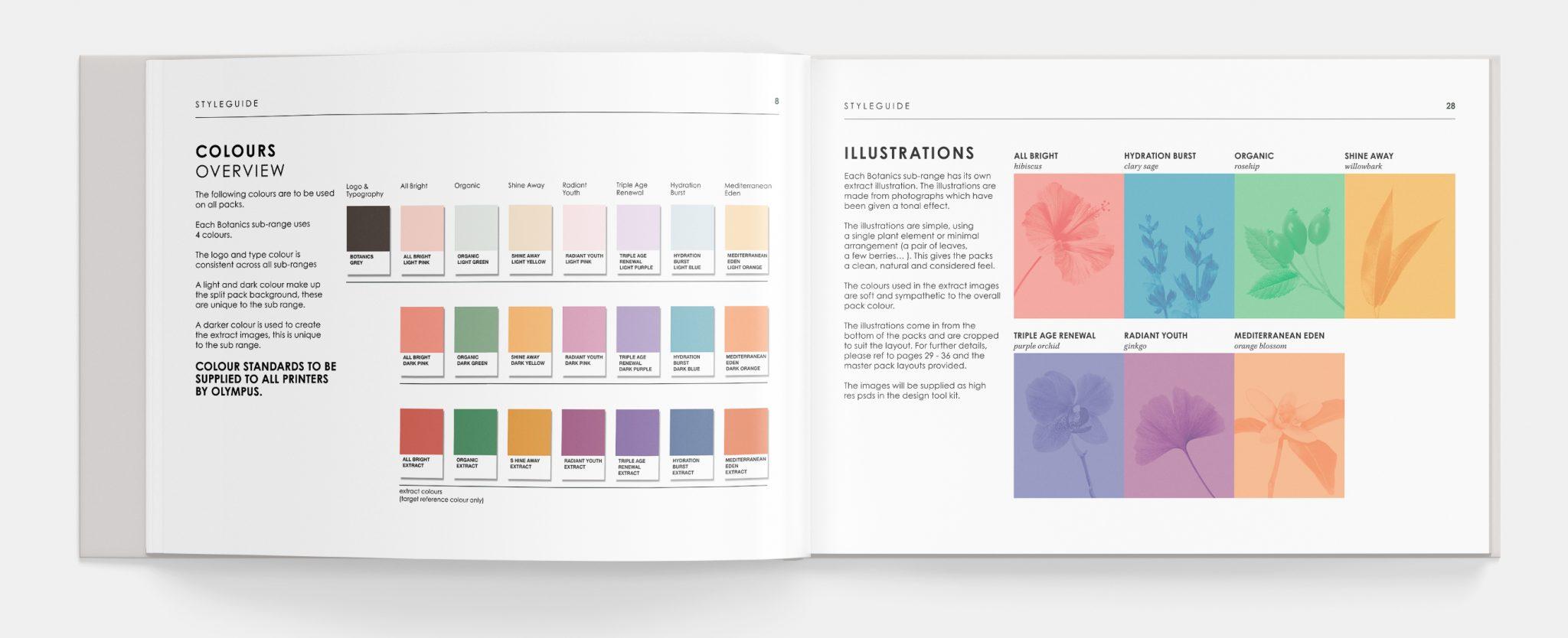 Botanics style guide 02